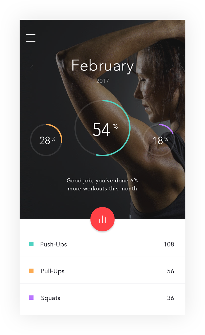 Monthly Workouts Statistics